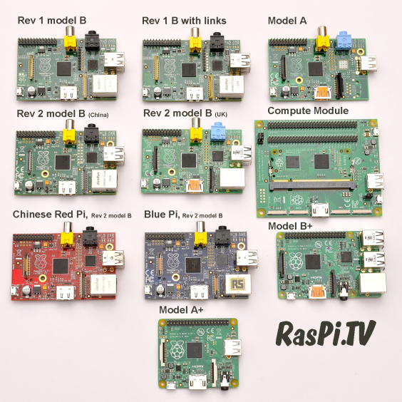 raspberry-pi-collection